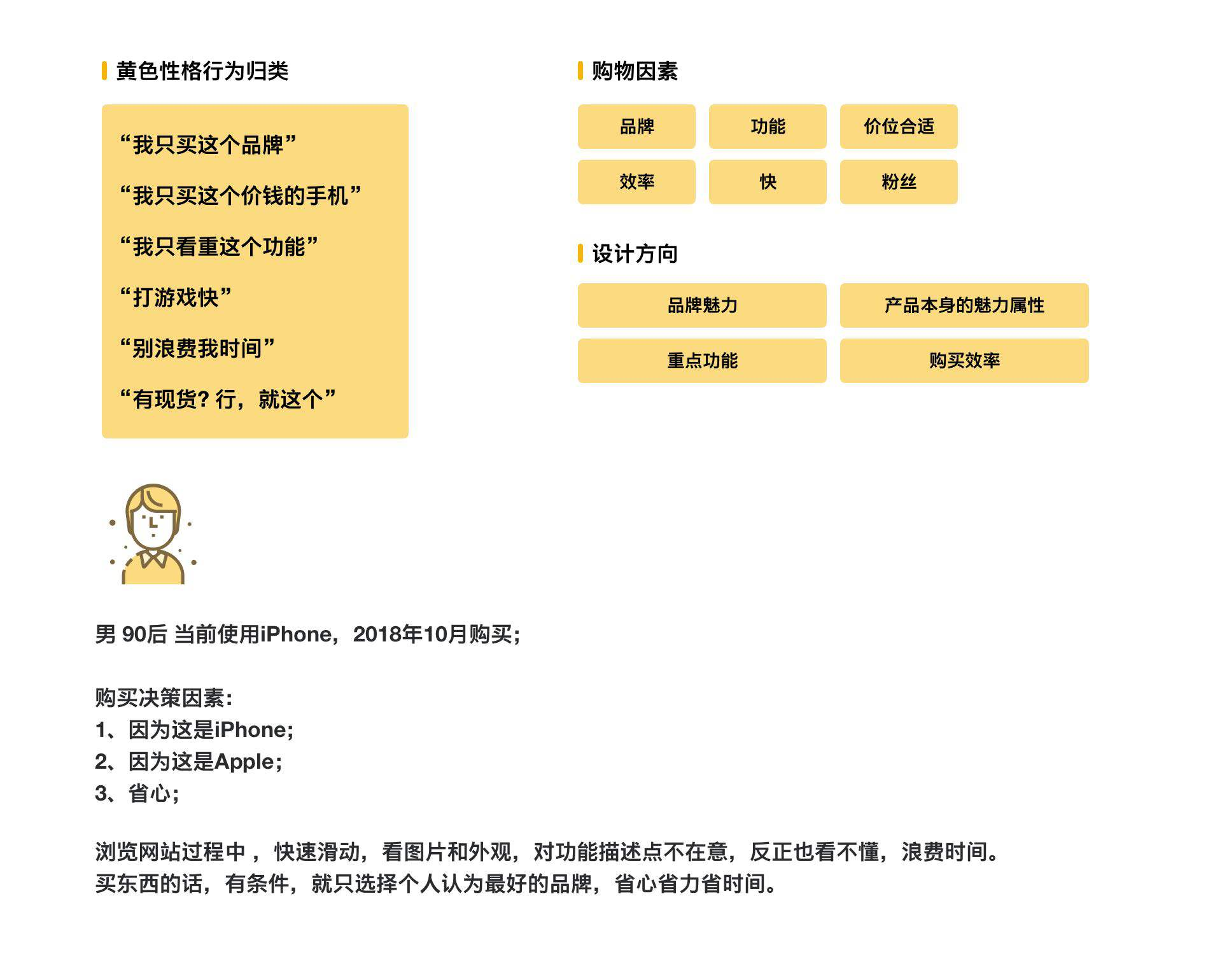 sort-user-yellow