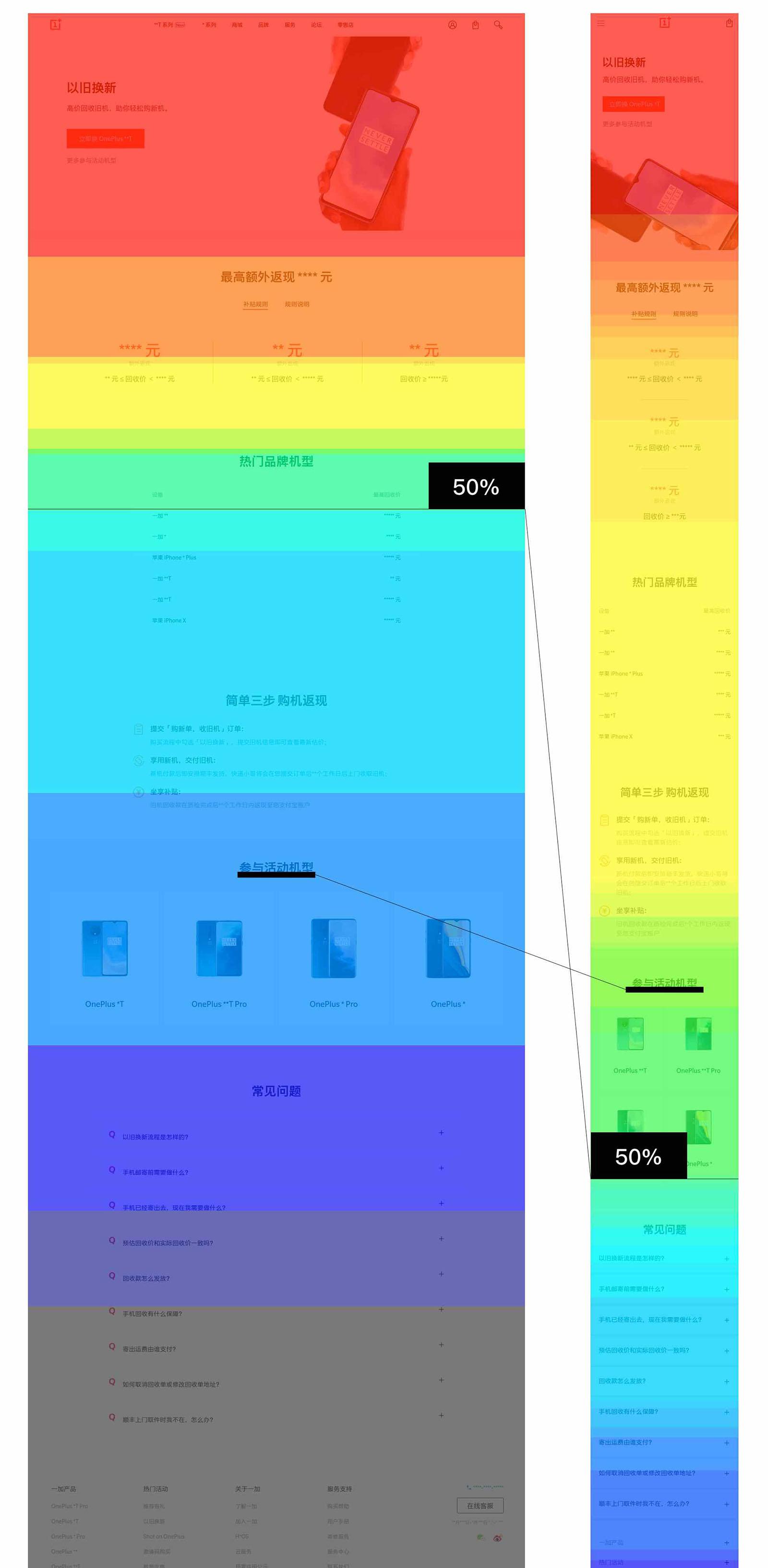 userresearch-scroll-3